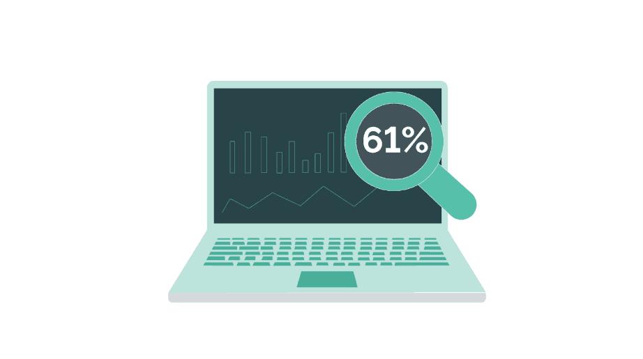 Mobile optimization statistics